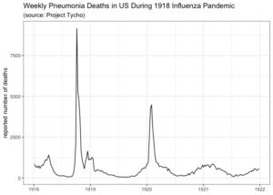 The Liberal Right Blew Coronavirus