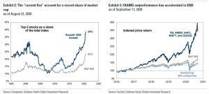 """Rich Investors Take """"Cautious"""" Approach To Markets Over Next 12 Months"""