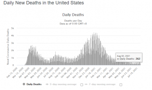 Bloomberg: Three Cheers for Vaccine Mandates